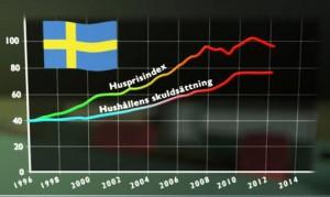 ellines, se, sweden, loans